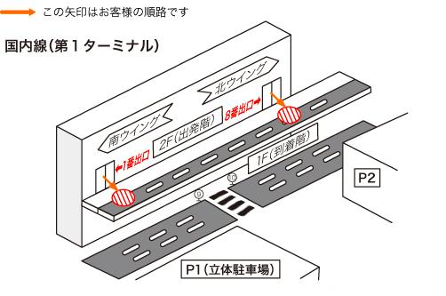 羽田空港第1ターミナルバス乗り場地図