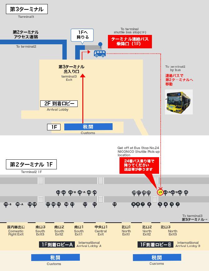成田空港第2ターミナルバス乗り場地図